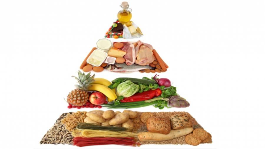 Internationale Ernährungspyramiden