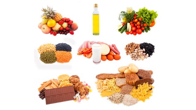 Sporternährung: Empfehlungen des Olympischen Komitees